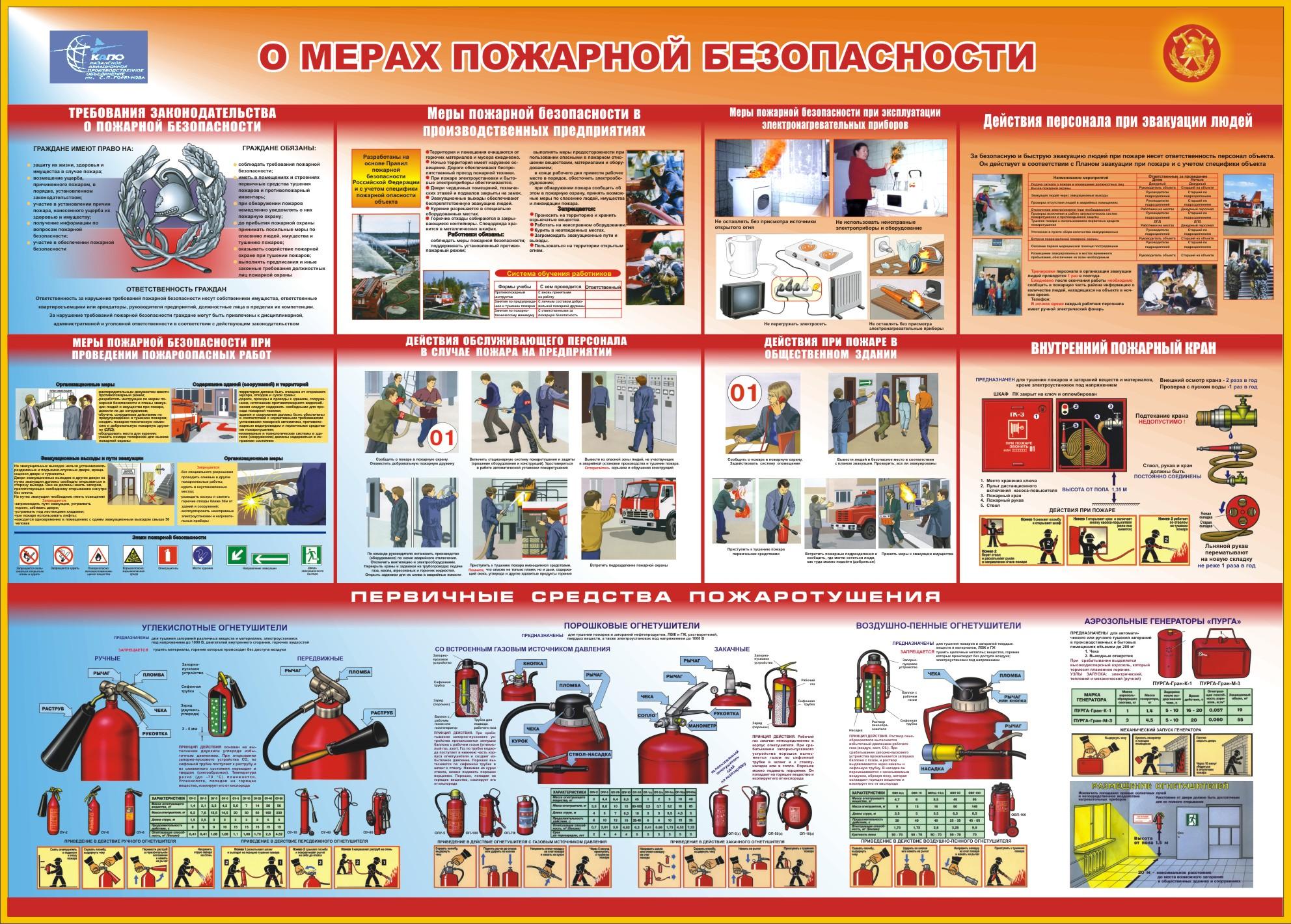 Инструкция по пожарной безопасности в казахстане